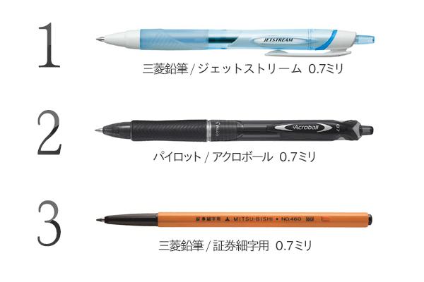 手本執筆でよく使用された油性ボールペン【2015年版】