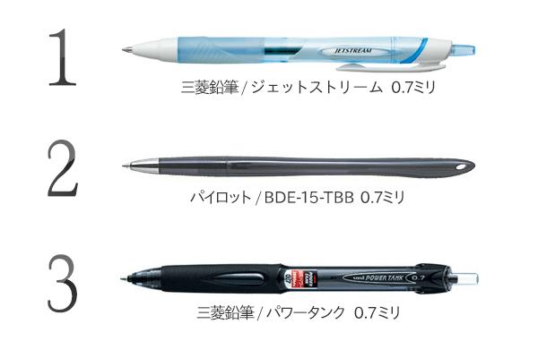 手本執筆でよく使用された油性ボールペン【2016年版】