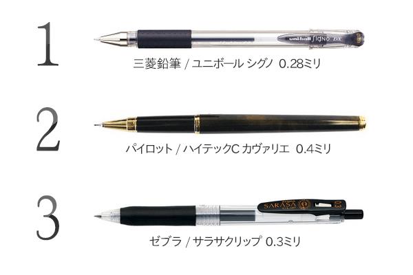 手本執筆でよく使用されたゲルインクボールペン【2016年版】