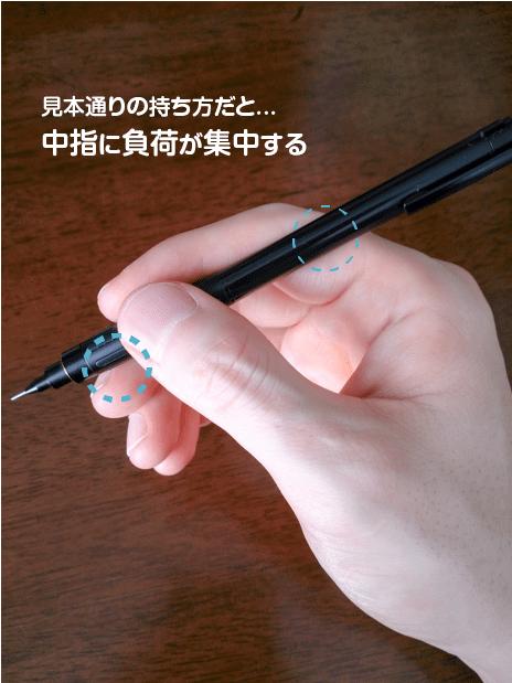 だこ 中指 ペン