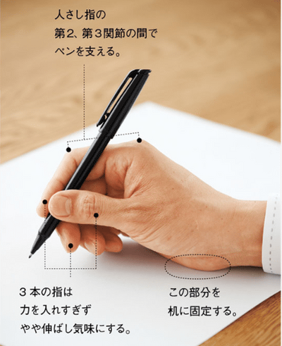 正しいペンの持ち方をおさらいできる図解