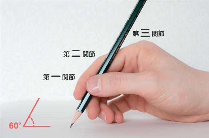 横から見た鉛筆の持ち方