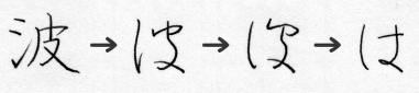 「は」の字源
