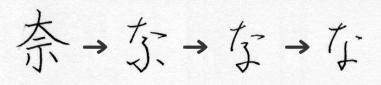 「な」の字源