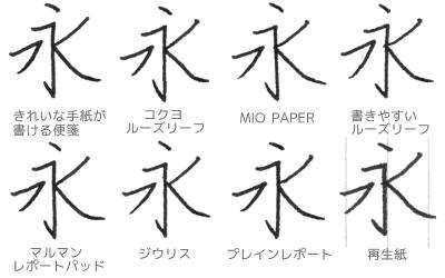 水性ボールペンによる書き味の比較