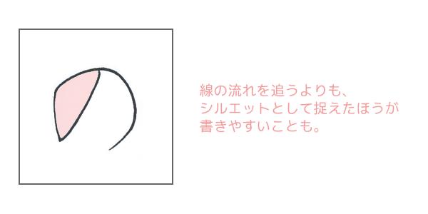 余白の形(シルエット)で形を捉える