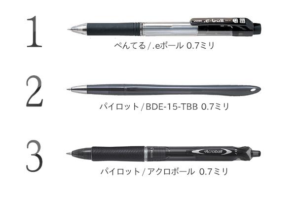 手本執筆でよく使用された油性ボールペン