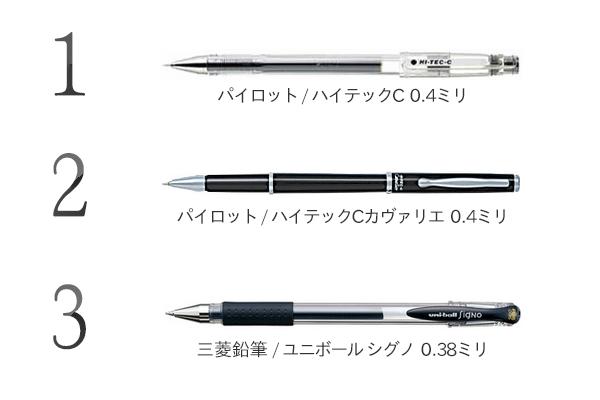 手本執筆でよく使用されたゲルインクボールペン