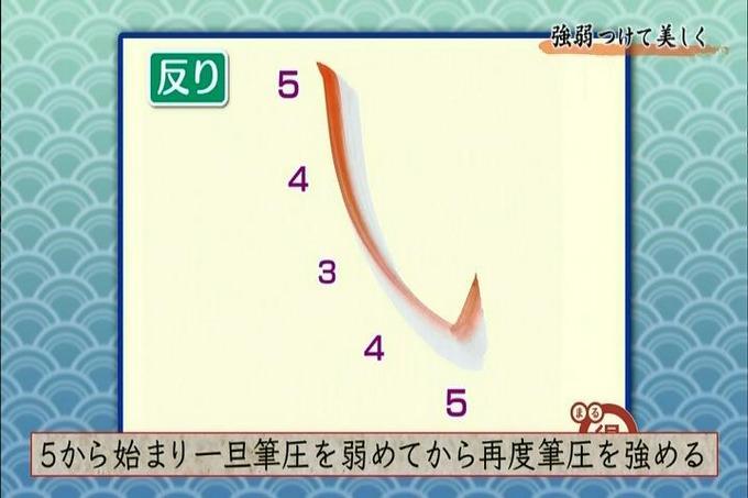 穂先がたどる道と筆圧のコントロールについての説明