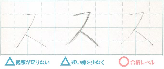 「ス」のスケッチ 合格レベルの基準