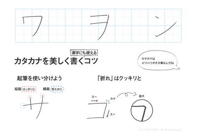 カタカナの手本【ワ行】