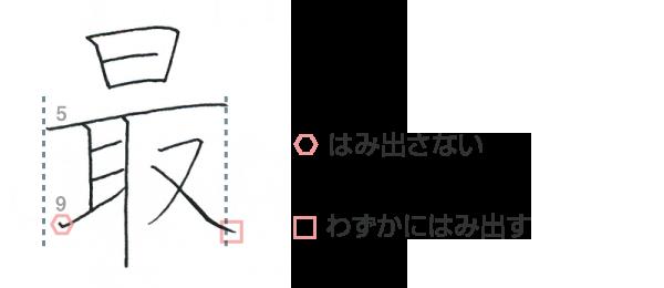 「最」の文字を「線分の比率」から観察する