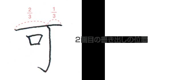 「可」の文字を「線分の比率」から観察する