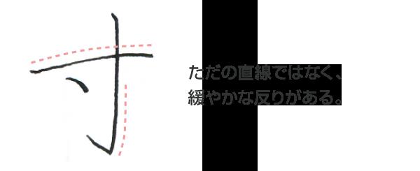 「寸」の文字の特徴を観察する