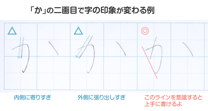 図解 [ひらがな「か」の二画目の書き方によって文字の印象が変わる]