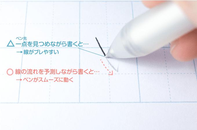 鉛筆でスケッチしたひらがなをボールペンでなぞり書き