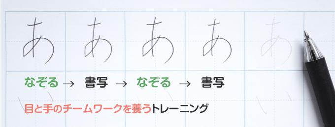 なぞり書き→書写の実践例