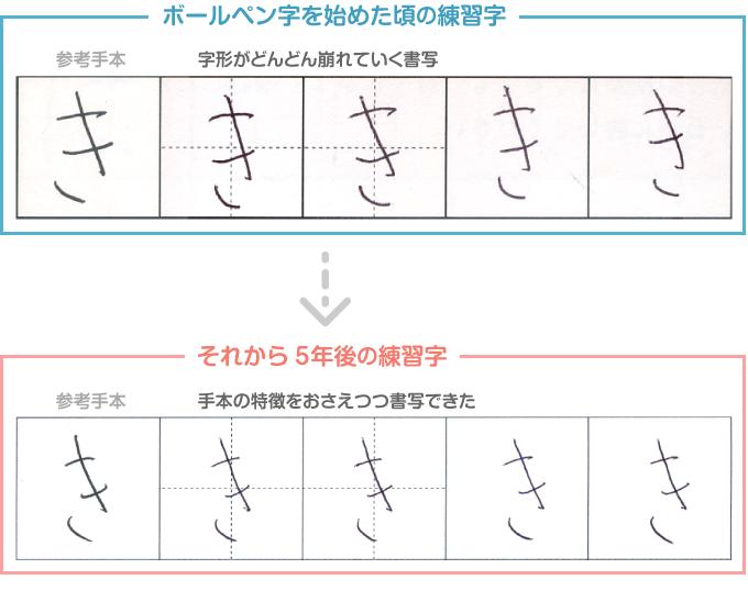 上[ユーキャンの実用ボールペン字習っていた頃の練習文字] 下[日ペンで習ったいた頃の練習文字]