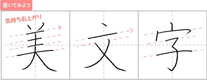 右上がり六度の法則の実践例