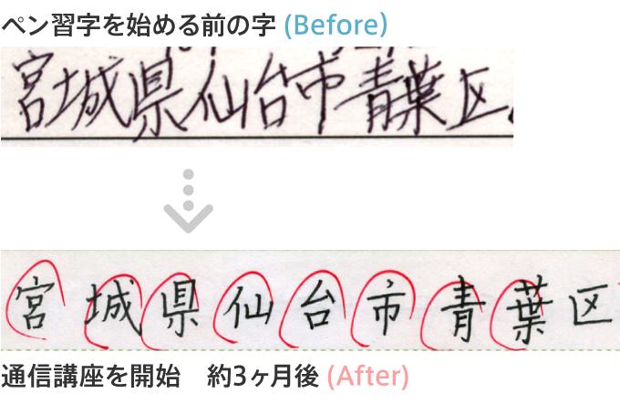 「悪筆だった頃の筆跡」と「実用ボールペン字講座を受講してから3ヶ月後の筆跡」を比較