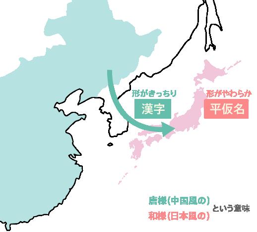 日本の書道史と中国の書道史 図解