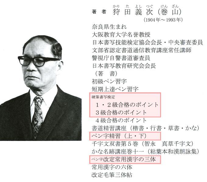 狩田巻山 プロフィール