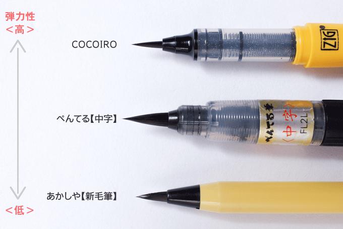 毛筆タイプの筆ペン 穂先の弾力性を比較したとき