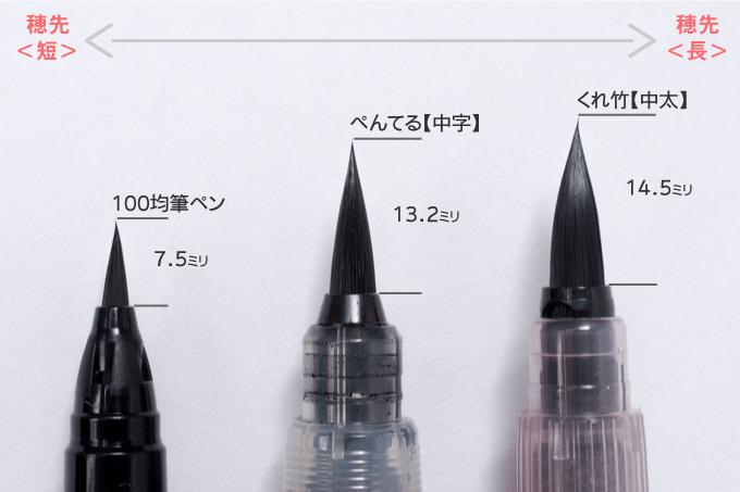 毛筆タイプの筆ペン 穂先の長さ比較したとき