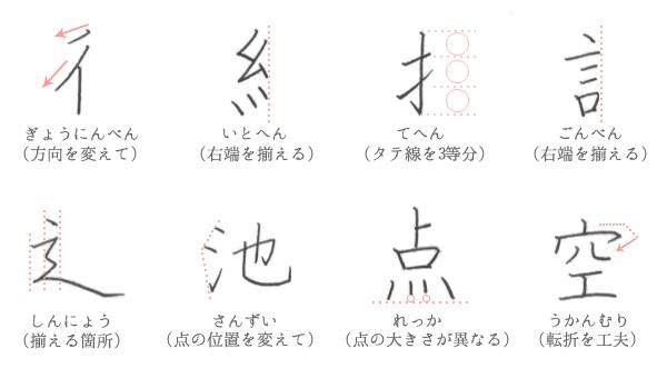 漢字の部首をきれいに書くコツ