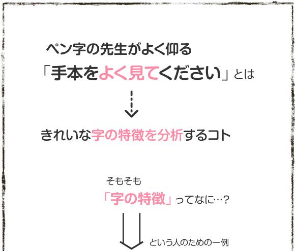 図解 [ペン字の先生がよく仰る「手本をよく見てくださいとは]