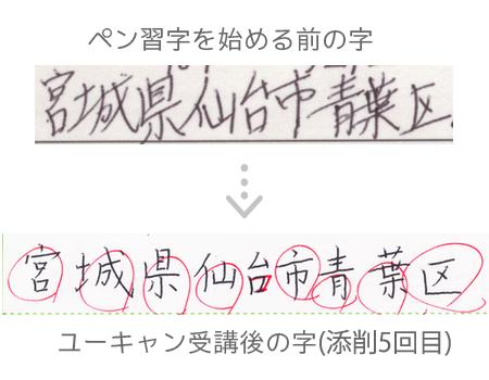 ユーキャンの実用ボールペン字講座を受講した後の筆跡