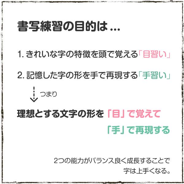書写練習の目的は、理想とする文字の形を「目」で覚えて「手」で再現する