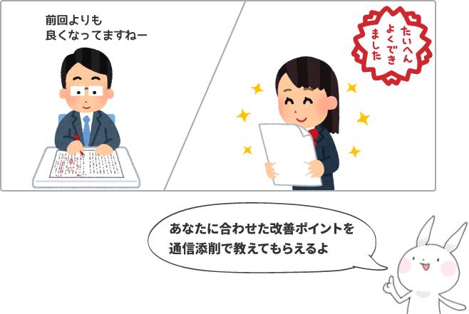 日ペンの通信添削のイメージ図