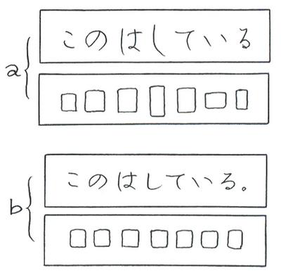 a.タテ書きの字をそのまま横に並べたケース b.字粒を扁平にそろえて横に並べたケース