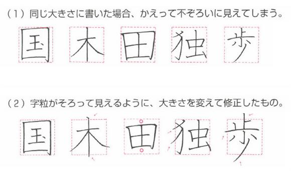 一様に同じ大きさで書くと字粒が揃わない実例と改善例