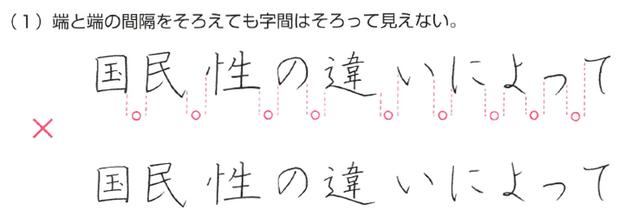 文字の端と端の間隔をそろえても字間はそろって見えない実例