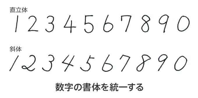 数字の書体は統一する
