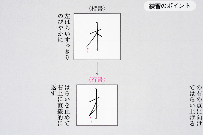 漢字の「きへん」を行書で書いた場合
