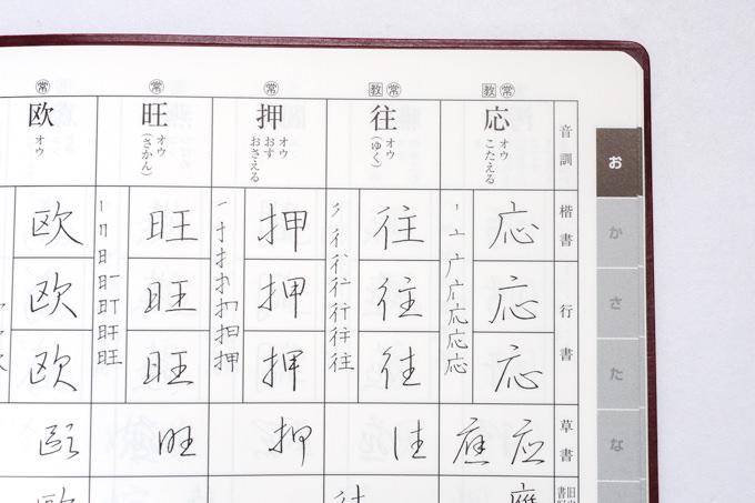 副教材の字典『筆順付き 硬筆新字典』田中鳴舟(著)