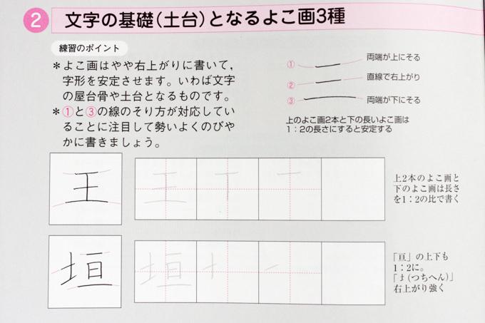 テキスト第2巻 文字の基礎(土台)となるよこ画3種のページ