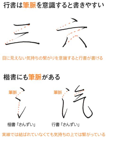 図解 行書は筆脈を意識すると書きやすい