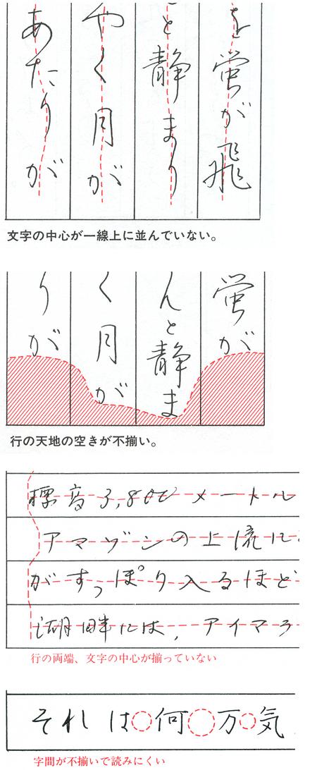 硬筆書写検定で減点対象となる書き方
