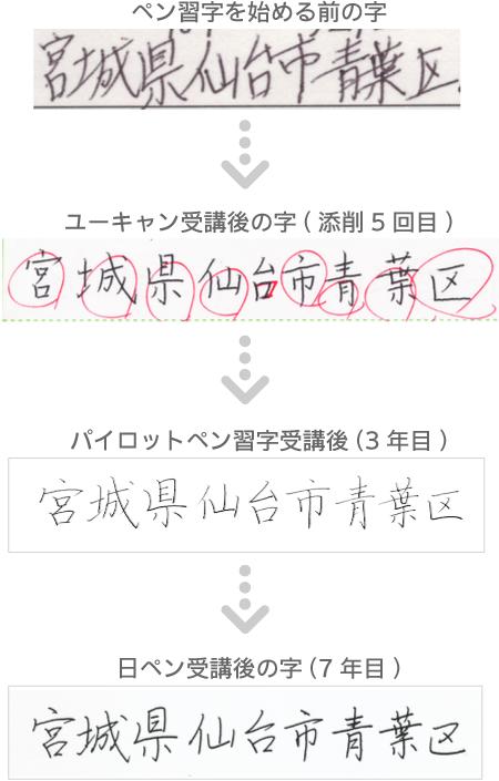 ペン字講座を受講したことによる筆跡の移り変わり