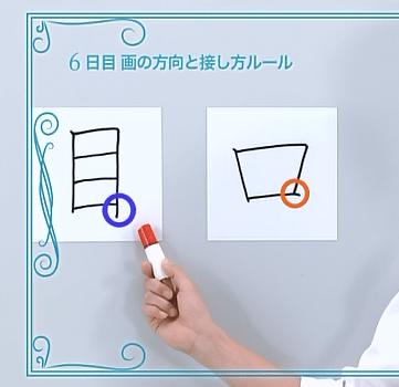 囲み文字の右下はどちらを突き出すか
